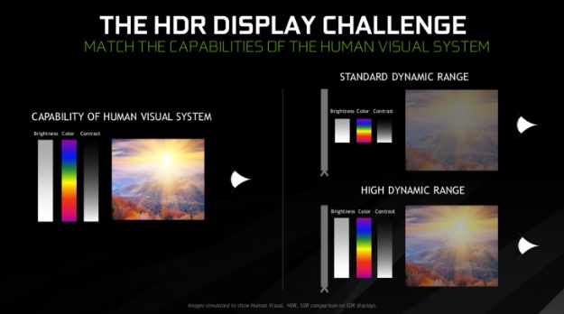 NVIDIA G-SYNC 4K 144Hz HDR Monitors Shipping Later This