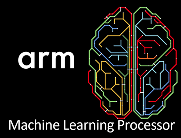 arm machine learning processor