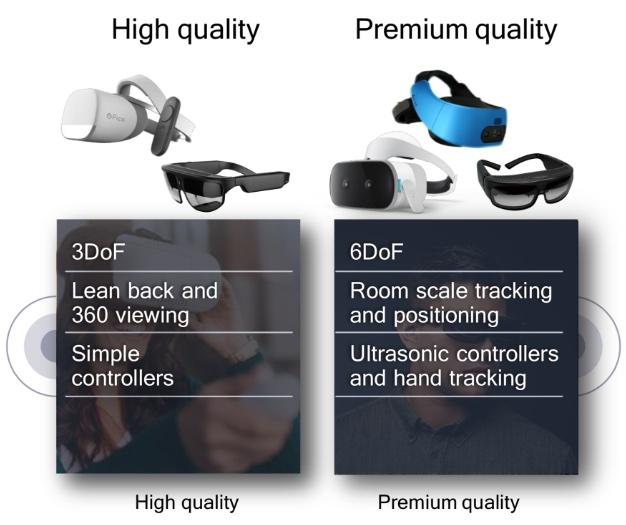 snapdragon xr1 high premium