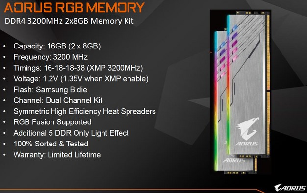 Gigabyte AORUS RBG DDR4 Memory, Gold PSU And M5 Mouse Debut At