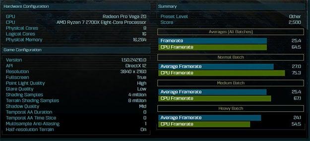 Radeon Pro Vega 20 AOTS