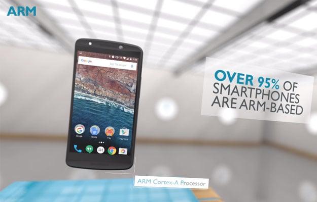 ARM Phone