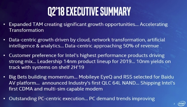 intel 10nm forecast