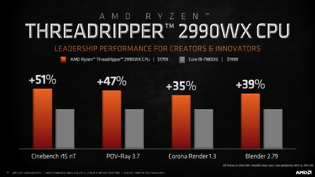 send gen threadripper 2