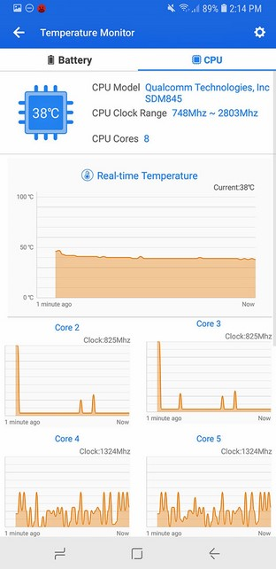 Galaxy Note 9 ATT thermal curve