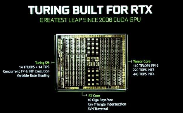 GeForce RTX die
