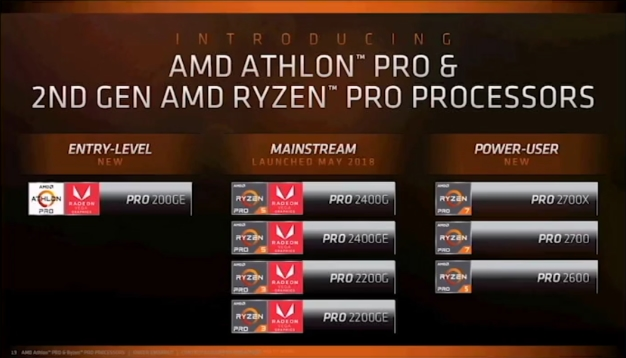 small amd PRO lineup - AMD Launches 2nd Gen Ryzen PRO CPUs And Budget Athlon 200GE Combining Zen, Vega