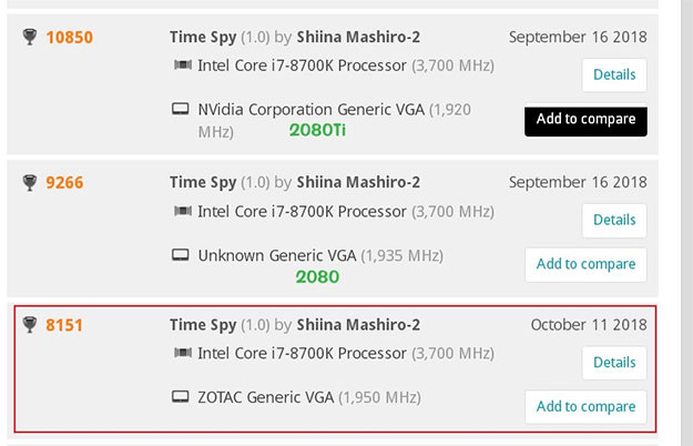 3DMark Time Spy Leaked Benchmark
