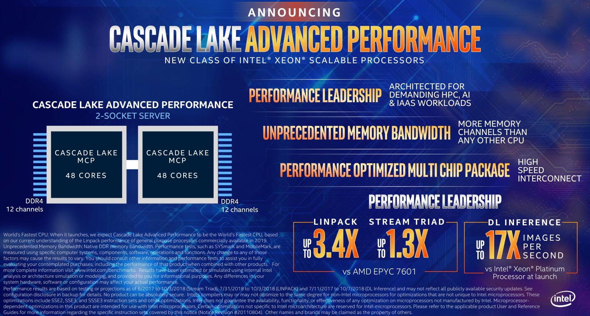 Intel、最大48コアの「Cascade Lake-AP」を2019年に投入 : 汎用型自作PCまとめ