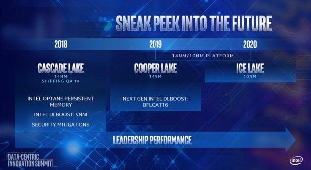 intel xeon sp roadmap