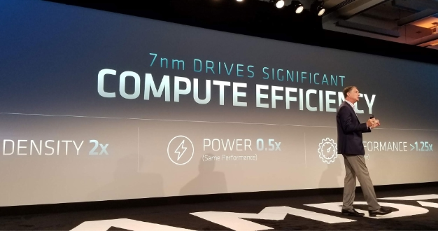 AMD Paper Master 7nm Performance Power Gains