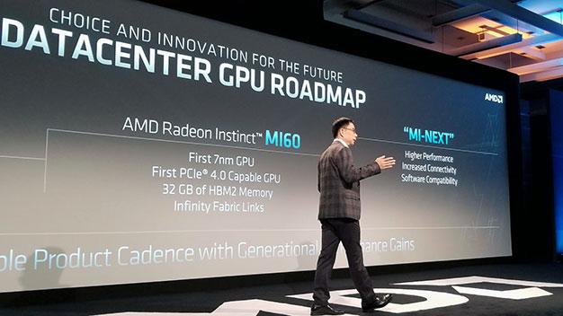 AMD Datacenter GPU Roadmap