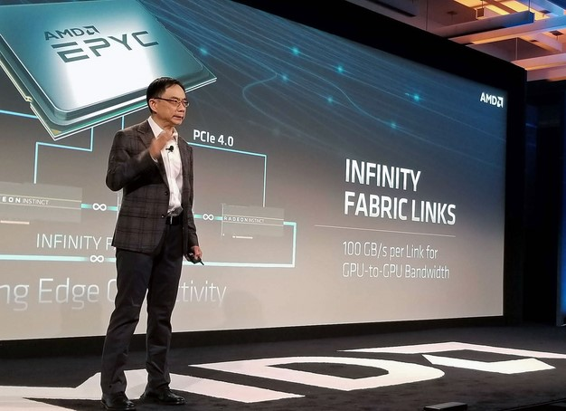 AMD Radeon Instinct Infinity Fabric Links