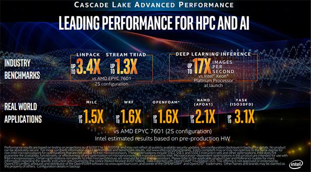 Intel Cascade Lake Slide