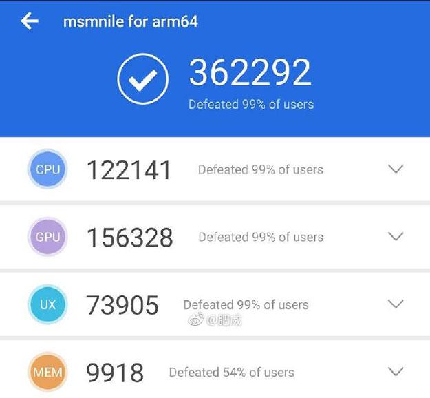 AnTuTu Leaked Scores