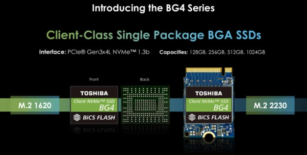 Toshiba Cranks Out BG4 NVMe SSDs With 96-Layer 3D NAND