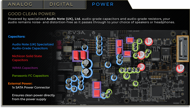 EVGA Announces Nu Audio Add-in Card To Deliver Premium, Lifelike