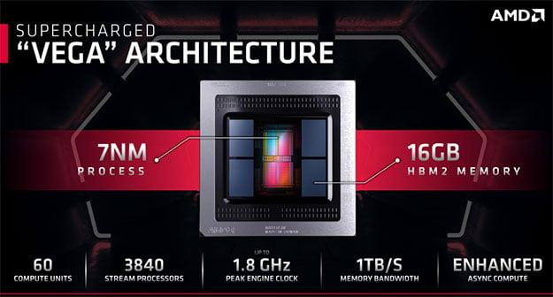 AMD Vega Slide