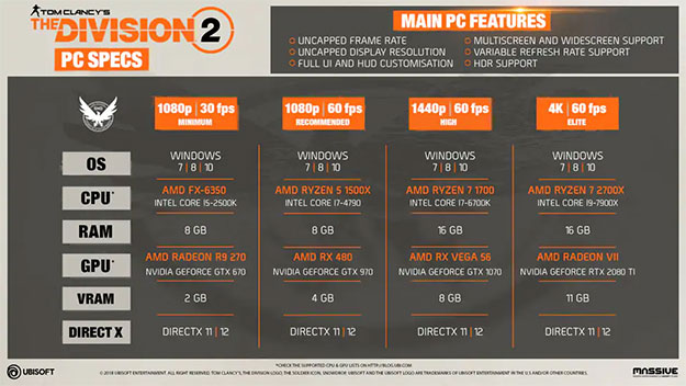 Tom Clancy's The Division 2 System Requirements