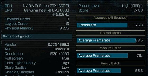 GeForce GTX 1660 Ti Benchmark