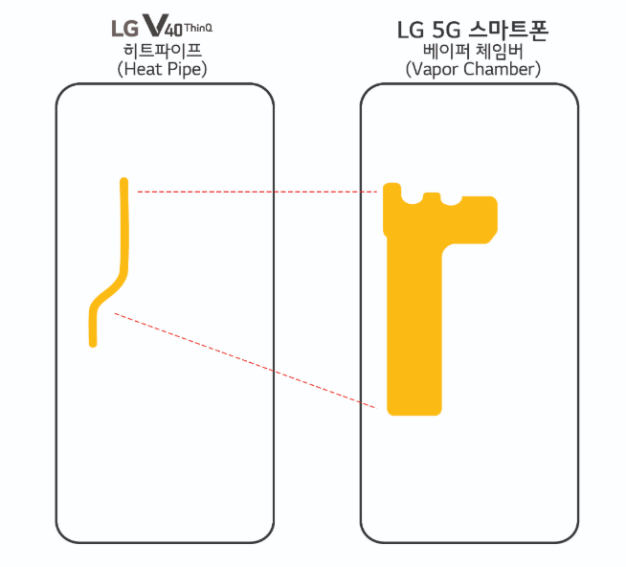 LG to announce its first 5G phone on February 24