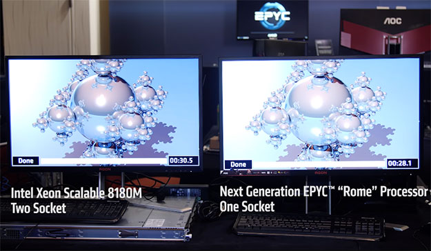 AMD EPYC Rome 64-Core CPU Brings The Pain To Xeon Platinum