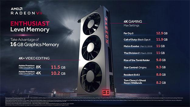 AMd Radeon VII Memory Usage
