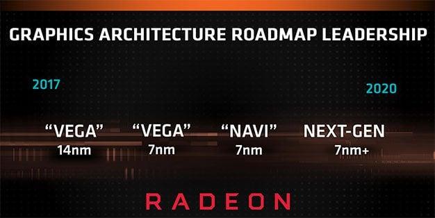 AMD Ryzen 3000 Matisse CPUs, X570 Motherboards And Radeon
