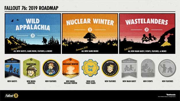 fallout roadmap 19