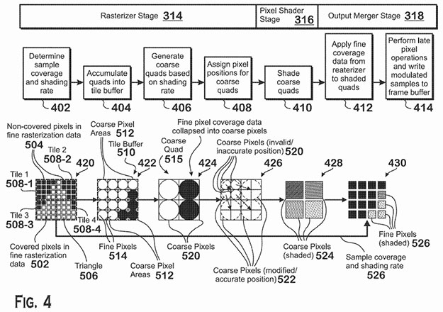 AMD Variable Rate Shading Patent