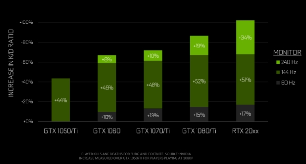 nvidia kd scaling refresh rate
