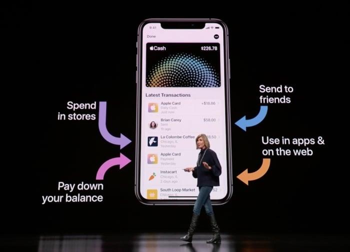 apple daily cash