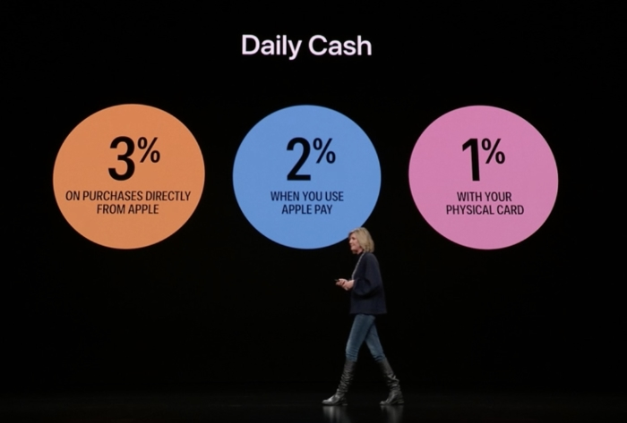 apple daily cash 2