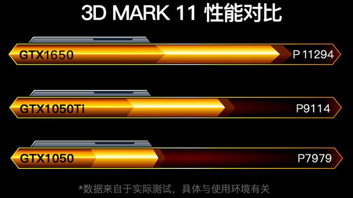 GeForce GTX 1650