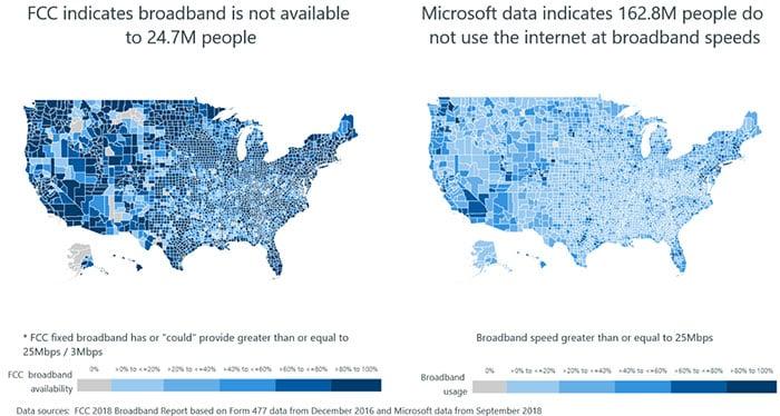 Microsoft Broadband Map