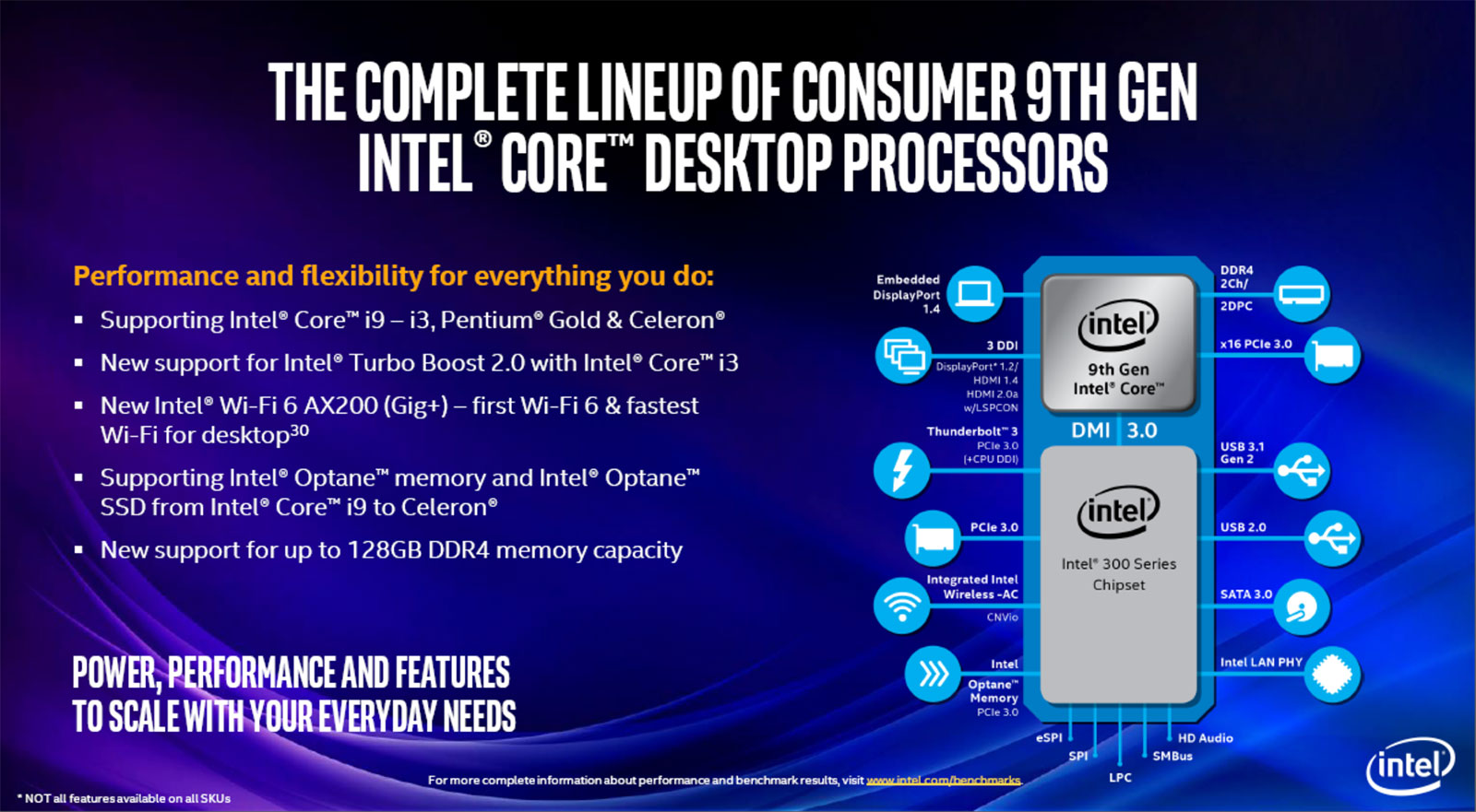 Intel Launches New 9th Gen Mobile CPUs Punctuated By 8-Core Chips, WiFi 6 And A Desktop Refresh