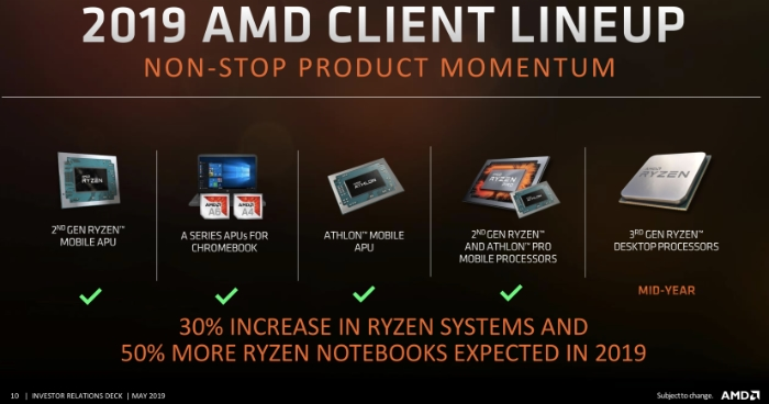 Third-Gen Ryzen Threadripper Zen 2 CPUs Mysteriously Vanish
