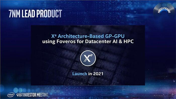 Intel 7nm GPU