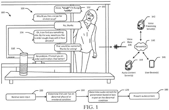 Amazon Alexa Patent
