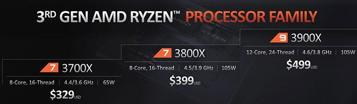 AMD 3rd Ryzen Processor Family