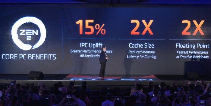 AMD Zen 2 IPC Lift