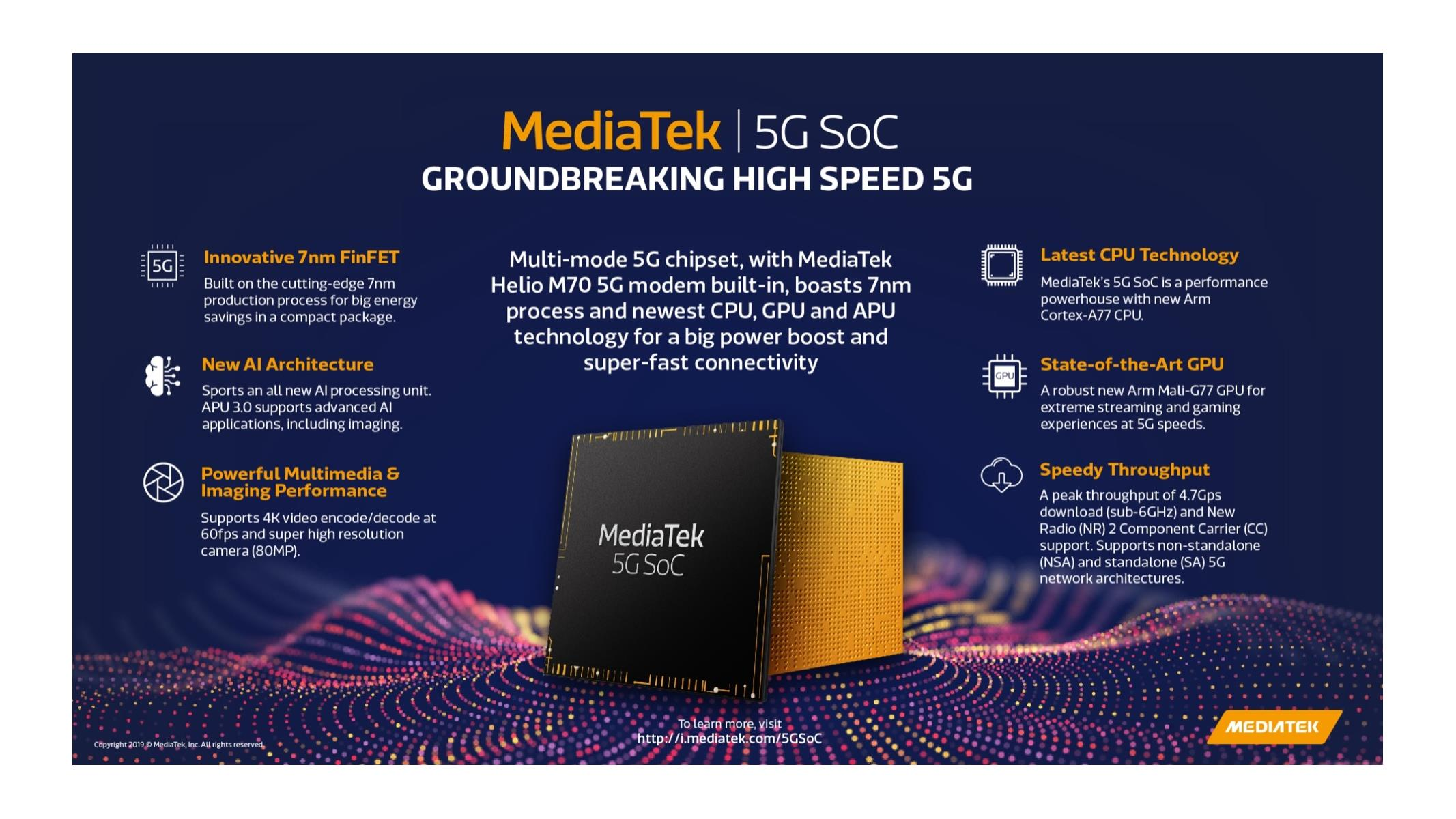 MediaTek Announces 5G SoC With Cortex-A77 For Budget Next