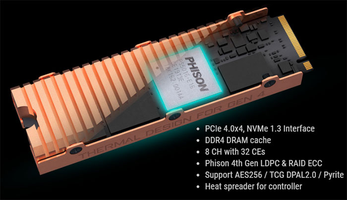 Gigabyte AORUS NVMe PCIe 4.0 SSD Phison Controller