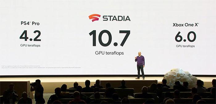 Google Stadia GPU Performance