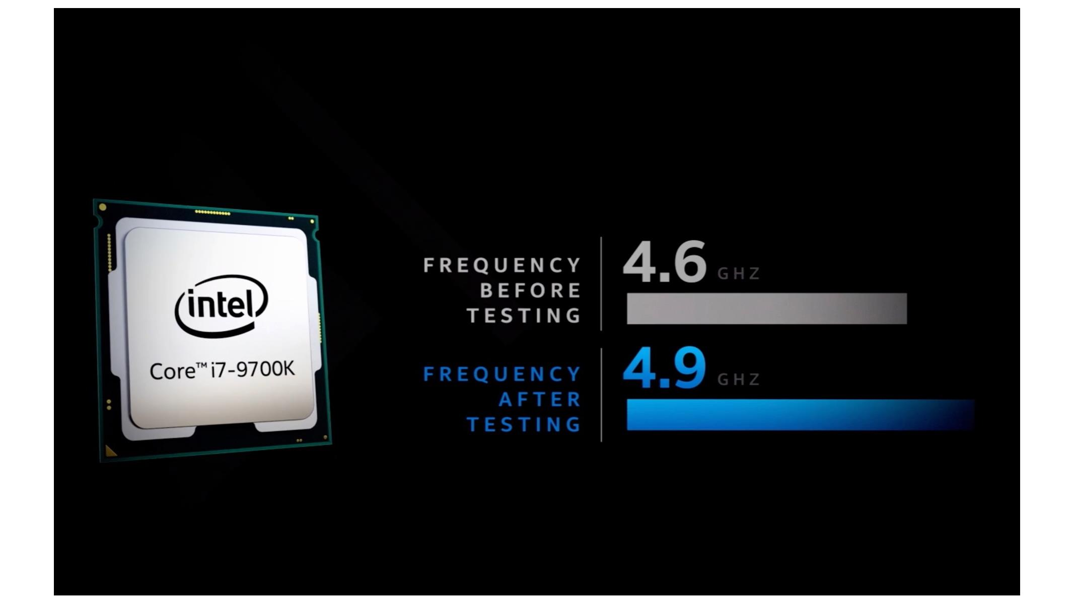 Intel Performance Maximizer App Can Auto-Overclock Your CPU With One