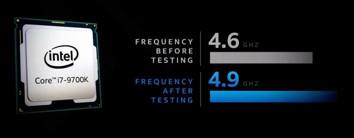 intel performance optimizer