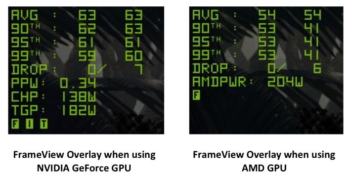 NVIDIA FrameView GPU Analysis Utility Monitors Performance