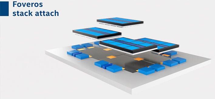 Intel Chip Packaging