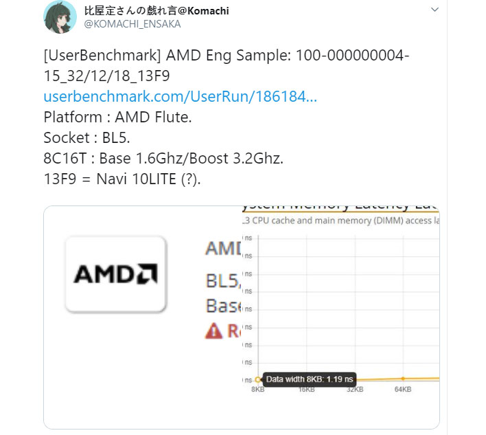 AMD Flute Zen 2 Ryzen SoC Leaks Online And Could Be Bound For
