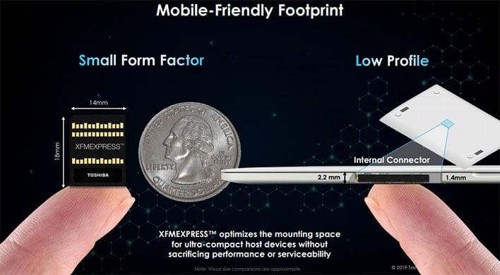 Toshiba XFMExpress Size